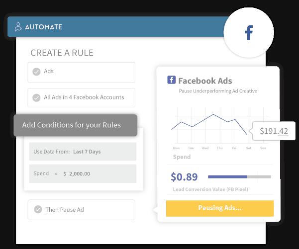 Facebook Automate